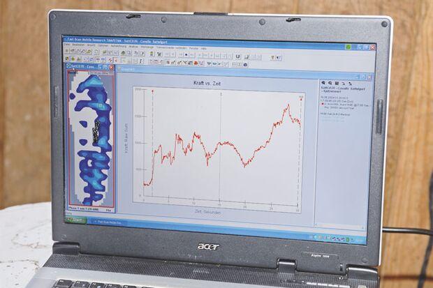CAV 11_2010 Sattelgurt Messung_Kasten_soTestet_LIR8887 (jpg)
