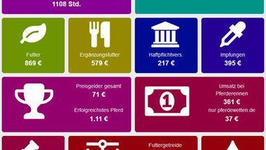 CAV Equimove Statistik Pferde in Deutschland
