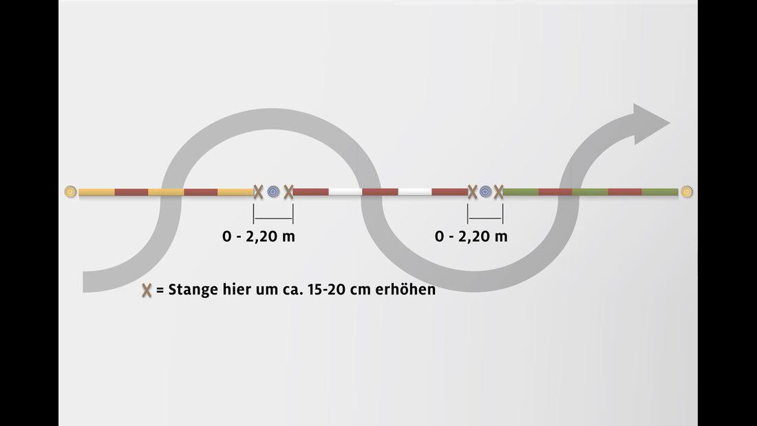 cav-0518-kreatives-stangentraining-grafik-slalom (jpg)
