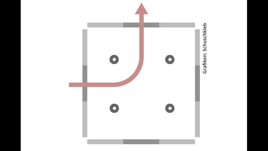 cav-stangenquadrat-erste-boegen-und-schlangenlinien-a (jpg)